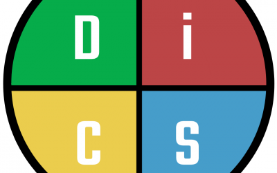 Back to Basics – What is DiSC
